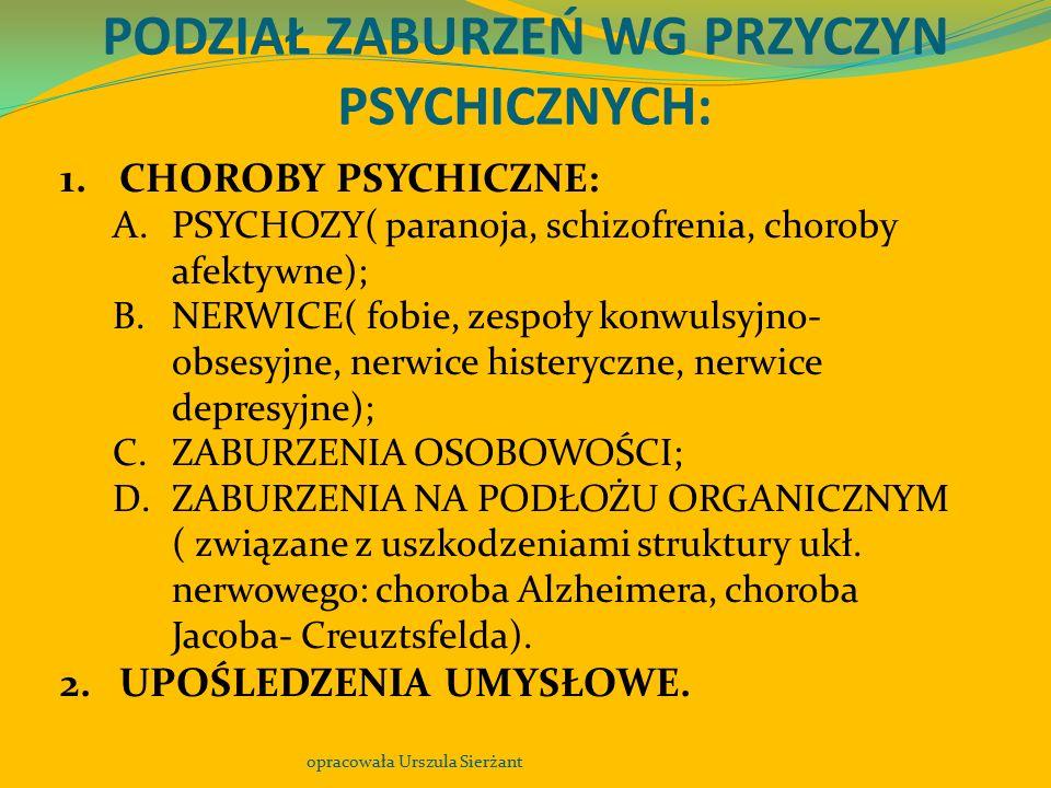 PODZIAŁ ZABURZEŃ WG PRZYCZYN PSYCHICZNYCH: opracowała Urszula Sierżant 1.CHOROBY PSYCHICZNE: A.PSYCHOZY( paranoja, schizofrenia, choroby afektywne); B