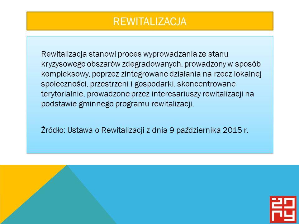 INTERESARIUSZE REWITALIZACJI Interesariuszami rewitalizacji są m.in.: 1)mieszkańcy obszaru rewitalizacji oraz właściciele, użytkownicy wieczyści nieruchomości i podmioty zarządzające nieruchomościami znajdującymi się na tym obszarze 2)mieszkańcy gminy 3)podmioty prowadzące lub zamierzające prowadzić na obszarze gminy działalność gospodarczą; 4)podmioty prowadzące lub zamierzające prowadzić na obszarze gminy działalność społeczną, w tym organizacje pozarządowe i grupy nieformalne 5)jednostki samorządu terytorialnego i ich jednostki organizacyjne Źródło: Ustawa o Rewitalizacji z dnia 9 października 2015 r.