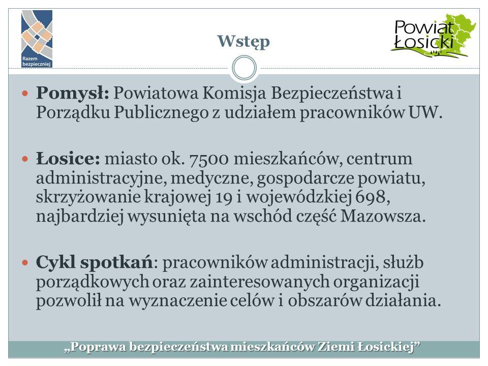 Wstęp Pomysł: Powiatowa Komisja Bezpieczeństwa i Porządku Publicznego z udziałem pracowników UW. Łosice: miasto ok. 7500 mieszkańców, centrum administ