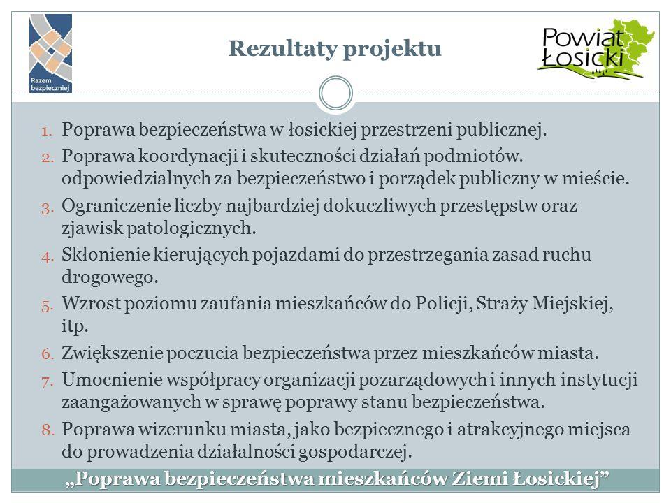 Rezultaty projektu 1. Poprawa bezpieczeństwa w łosickiej przestrzeni publicznej. 2. Poprawa koordynacji i skuteczności działań podmiotów. odpowiedzial