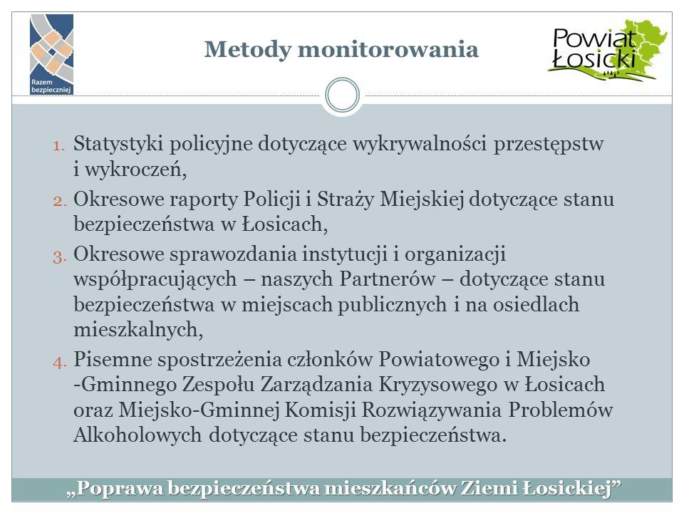 Metody monitorowania 1. Statystyki policyjne dotyczące wykrywalności przestępstw i wykroczeń, 2. Okresowe raporty Policji i Straży Miejskiej dotyczące