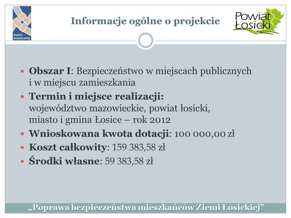 Informacje ogólne o projekcie Obszar I: Bezpieczeństwo w miejscach publicznych i w miejscu zamieszkania Termin i miejsce realizacji: województwo mazow