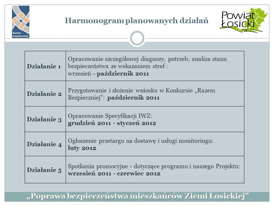 Harmonogram planowanych działań Działanie 1 Opracowanie szczegółowej diagnozy, potrzeb; analiza stanu bezpieczeństwa ze wskazaniem stref : wrzesień -