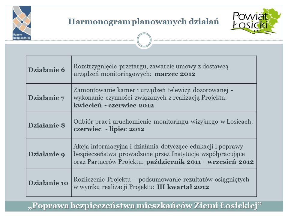 Harmonogram planowanych działań Działanie 6 Rozstrzygnięcie przetargu, zawarcie umowy z dostawcą urządzeń monitoringowych: marzec 2012 Działanie 7 Zam