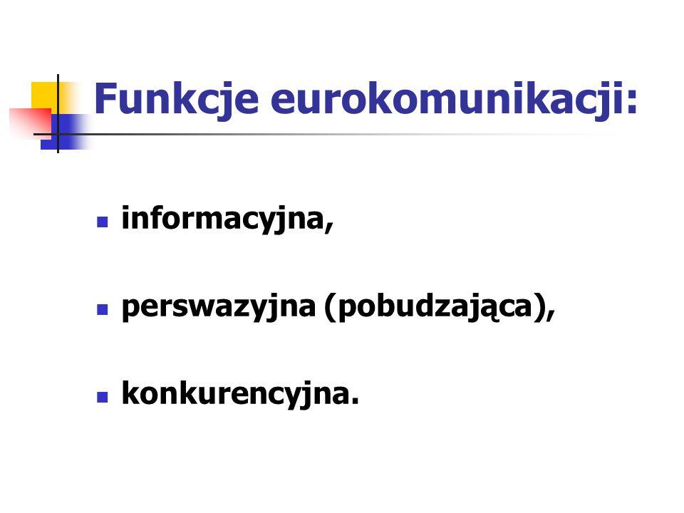 Funkcje eurokomunikacji: informacyjna, perswazyjna (pobudzająca), konkurencyjna.