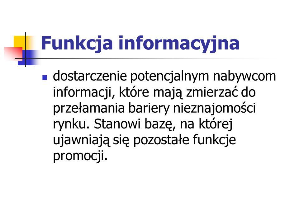 Funkcja informacyjna dostarczenie potencjalnym nabywcom informacji, które mają zmierzać do przełamania bariery nieznajomości rynku.