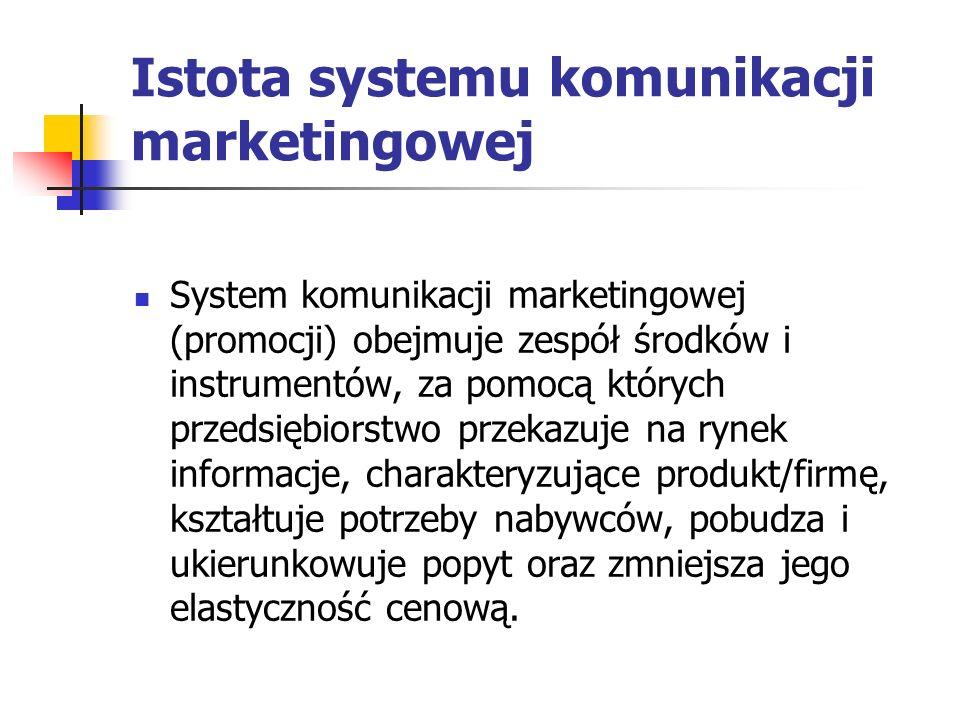 Istota systemu komunikacji marketingowej System komunikacji marketingowej (promocji) obejmuje zespół środków i instrumentów, za pomocą których przedsiębiorstwo przekazuje na rynek informacje, charakteryzujące produkt/firmę, kształtuje potrzeby nabywców, pobudza i ukierunkowuje popyt oraz zmniejsza jego elastyczność cenową.
