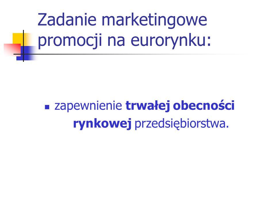 Podstawowe zadanie marketingowe promocji na eurorynku: zapewnienie trwałej obecności rynkowej przedsiębiorstwa.