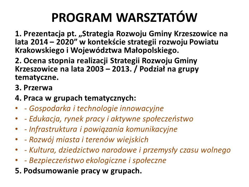PROGRAM WARSZTATÓW 1. Prezentacja pt.