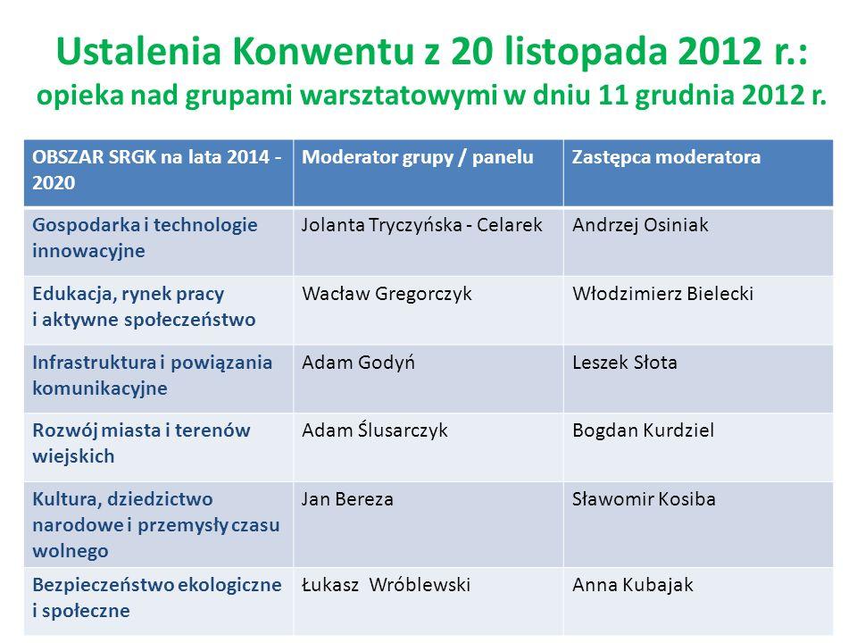 Zasady działania Harmonogram prac nad Strategią Rozwoju Gminy Krzeszowice na lata 2014-2020, przyjęty uchwałą nr XXIII/207/2012 Rady Miejskiej w Krzeszowicach z dnia 27 września 2012 r.