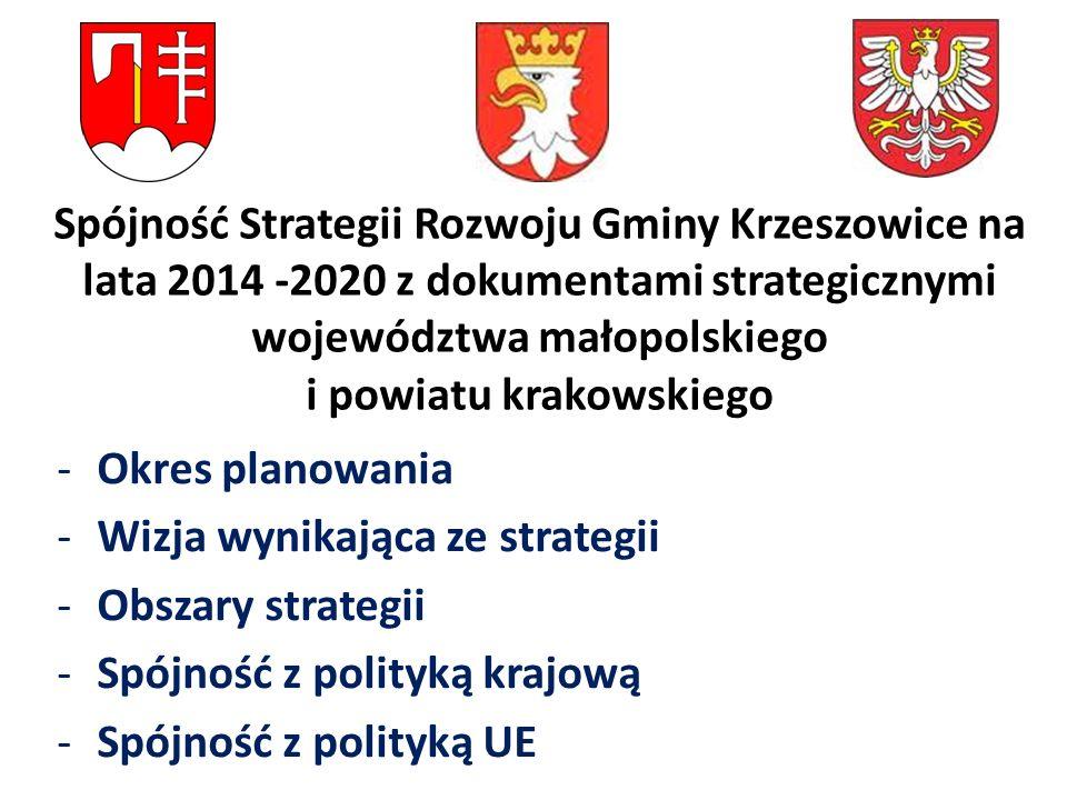 Spójność Strategii Rozwoju Gminy Krzeszowice na lata 2014 -2020 z dokumentami strategicznymi województwa małopolskiego i powiatu krakowskiego -Okres planowania -Wizja wynikająca ze strategii -Obszary strategii -Spójność z polityką krajową -Spójność z polityką UE