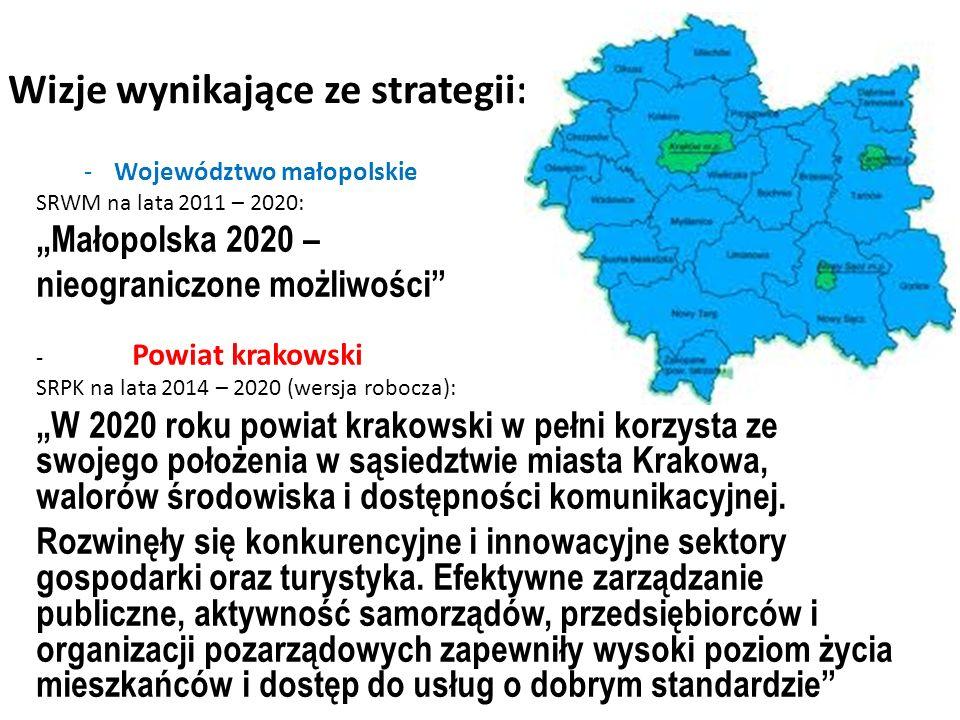Cele strategiczne i operacyjne 2003-2013 CEL STRATEGICZNY: A.