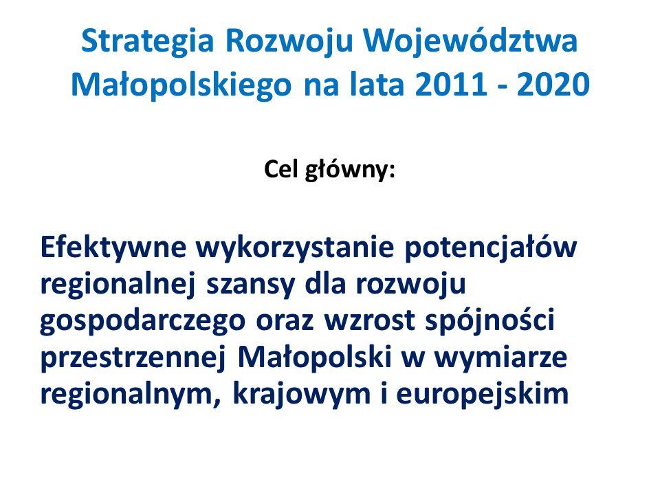 Strategia Rozwoju Województwa Małopolskiego na lata 2011 - 2020 OBSZARY STRATEGII: 1.Gospodarka wiedzy i aktywności 2.Dziedzictwo i przemysły czasu wolnego 3.Infrastruktura dla dostępności komunikacyjnej 4.Krakowski Obszar Metropolitalny i inne subregiony 5.Rozwój miast i terenów wiejskich 6.Bezpieczeństwo ekologiczne, zdrowotne i społeczne 7.Zarządzanie rozwojem województwa
