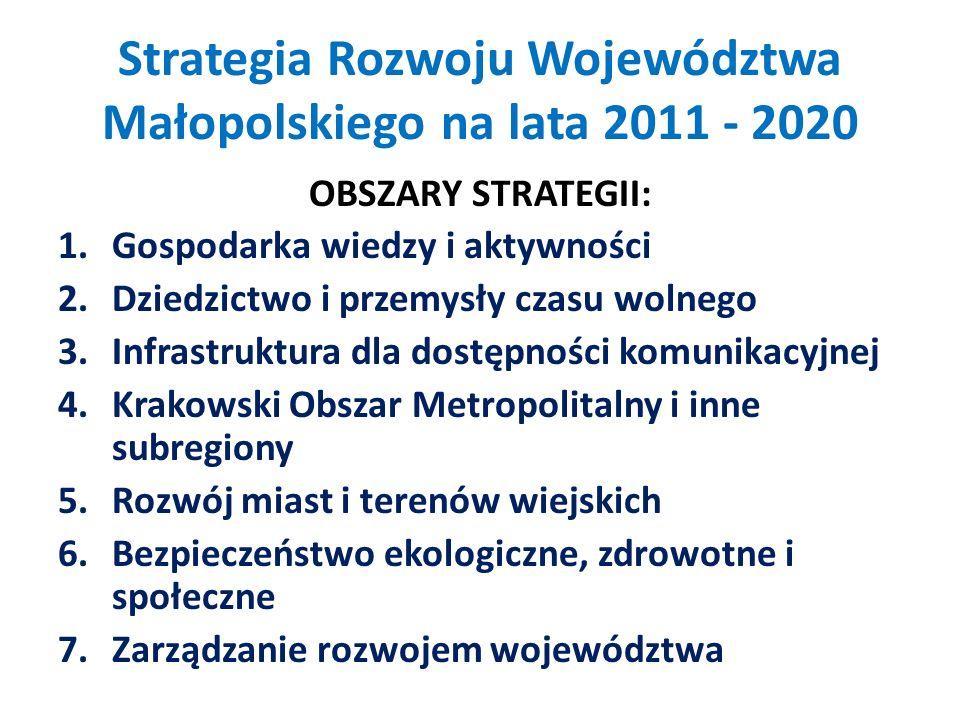 Stopień realizacji celów strategicznych