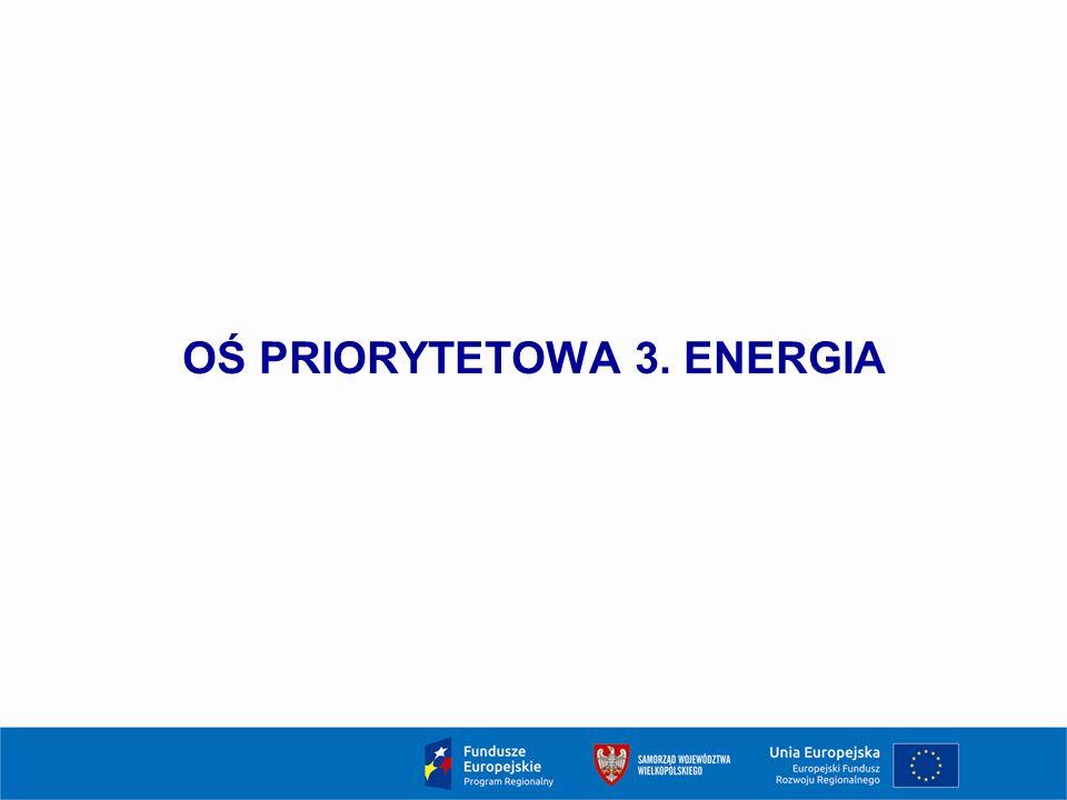 OŚ PRIORYTETOWA 3. ENERGIA