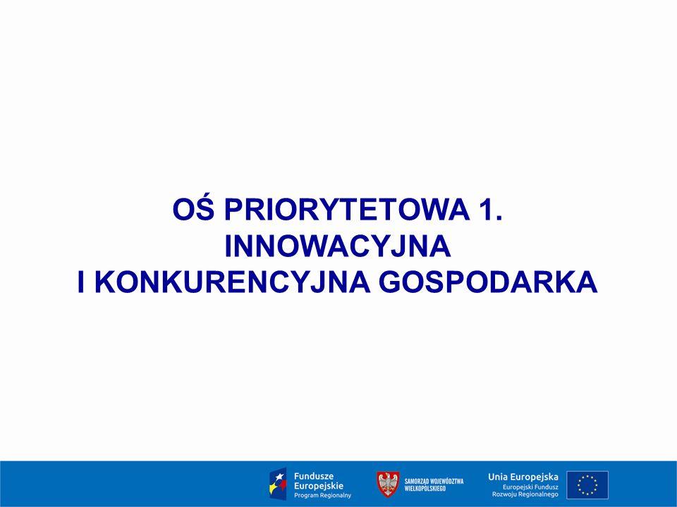 """9 Działanie 1.1 Wsparcie infrastruktury B+R w sektorze nauki (alokacja 25 mln €) Typy projektów: Wsparcie infrastruktury badawczej w jednostkach naukowych w obszarach zidentyfikowanych w procesie przedsiębiorczego odkrywania jako regionalne inteligentne specjalizacje polegające na: budowie, rozbudowie i/lub adaptacji obiektów pod infrastrukturę B+R zakupie i/lub modernizacji infrastruktury badawczej zgodnie z definicją """"infrastruktury badawczej z Rozporządzenia Komisji (UE) nr 651/2014 z dnia 17.06.2014."""
