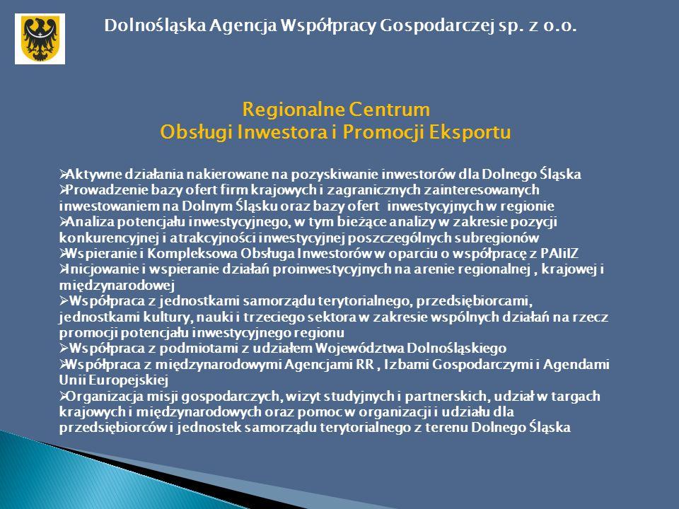 Regionalne Centrum Obsługi Inwestora i Promocji Eksportu  Aktywne działania nakierowane na pozyskiwanie inwestorów dla Dolnego Śląska  Prowadzenie bazy ofert firm krajowych i zagranicznych zainteresowanych inwestowaniem na Dolnym Śląsku oraz bazy ofert inwestycyjnych w regionie  Analiza potencjału inwestycyjnego, w tym bieżące analizy w zakresie pozycji konkurencyjnej i atrakcyjności inwestycyjnej poszczególnych subregionów  Wspieranie i Kompleksowa Obsługa Inwestorów w oparciu o współpracę z PAIiIZ  Inicjowanie i wspieranie działań proinwestycyjnych na arenie regionalnej, krajowej i międzynarodowej  Współpraca z jednostkami samorządu terytorialnego, przedsiębiorcami, jednostkami kultury, nauki i trzeciego sektora w zakresie wspólnych działań na rzecz promocji potencjału inwestycyjnego regionu  Współpraca z podmiotami z udziałem Województwa Dolnośląskiego  Współpraca z międzynarodowymi Agencjami RR, Izbami Gospodarczymi i Agendami Unii Europejskiej  Organizacja misji gospodarczych, wizyt studyjnych i partnerskich, udział w targach krajowych i międzynarodowych oraz pomoc w organizacji i udziału dla przedsiębiorców i jednostek samorządu terytorialnego z terenu Dolnego Śląska Dolnośląska Agencja Współpracy Gospodarczej sp.