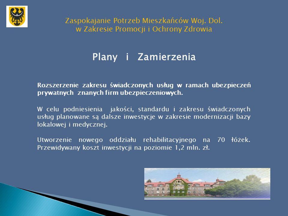 Plany i Zamierzenia Zaspokajanie Potrzeb Mieszkańców Woj.