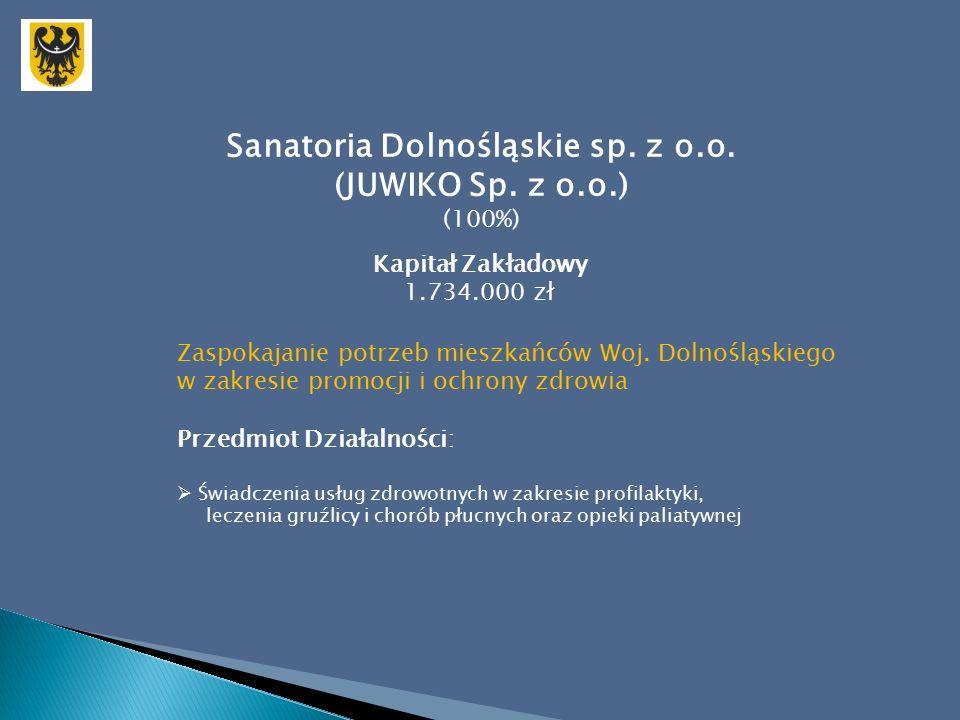 Sanatoria Dolnośląskie sp. z o.o. (JUWIKO Sp.