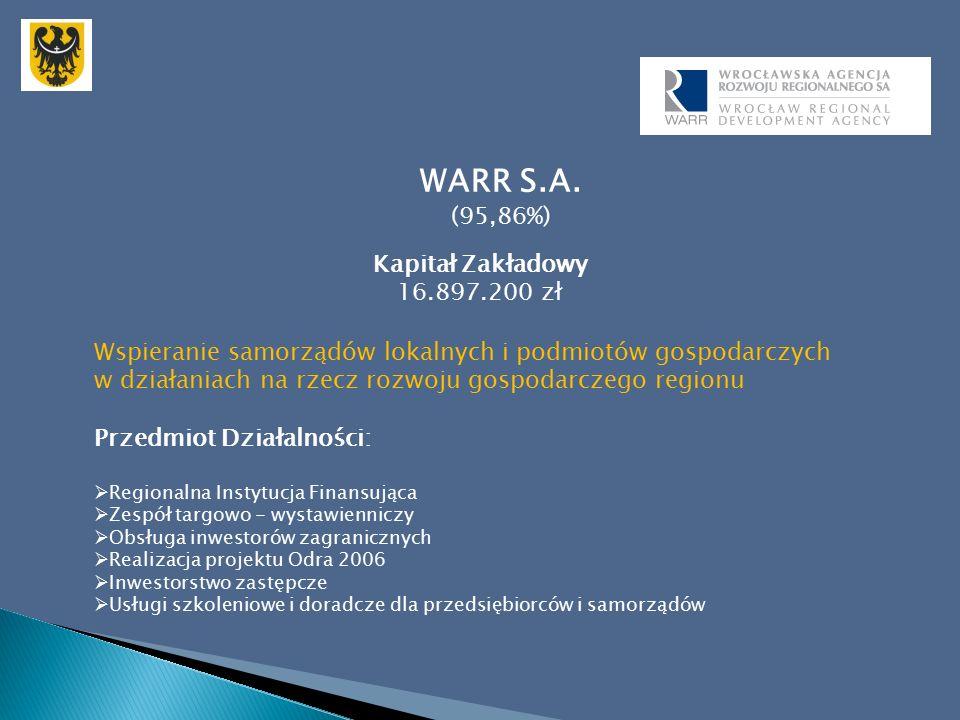 WARR S.A.