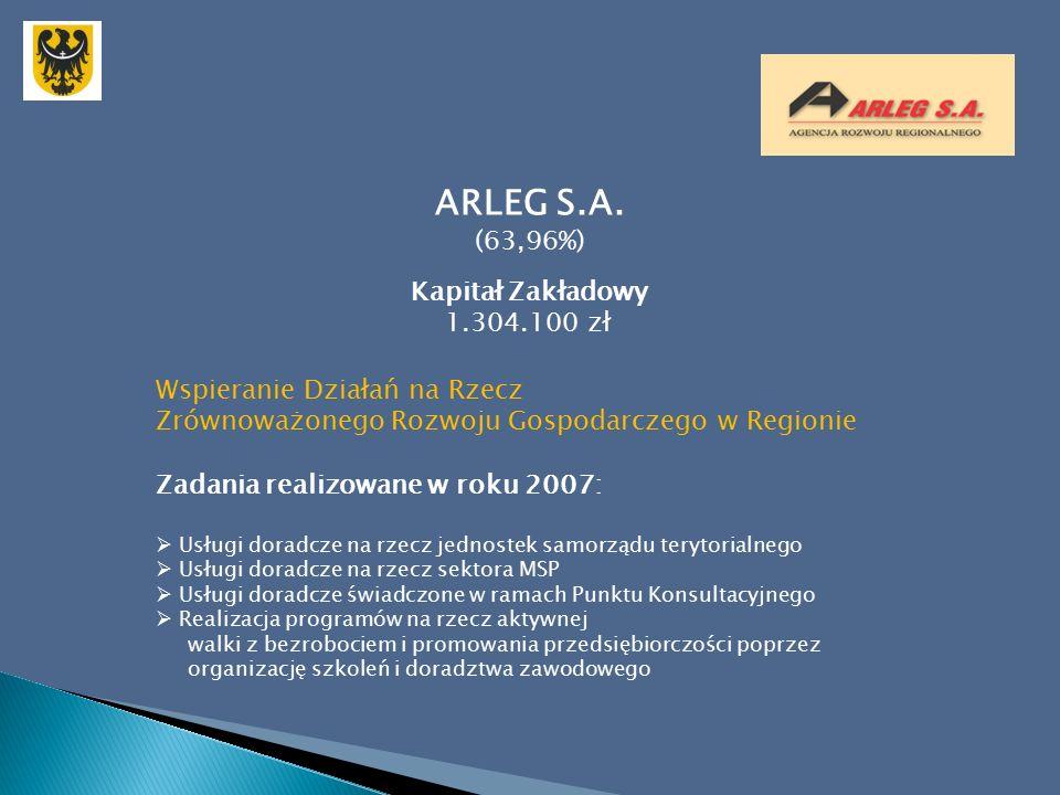 ARLEG S.A.