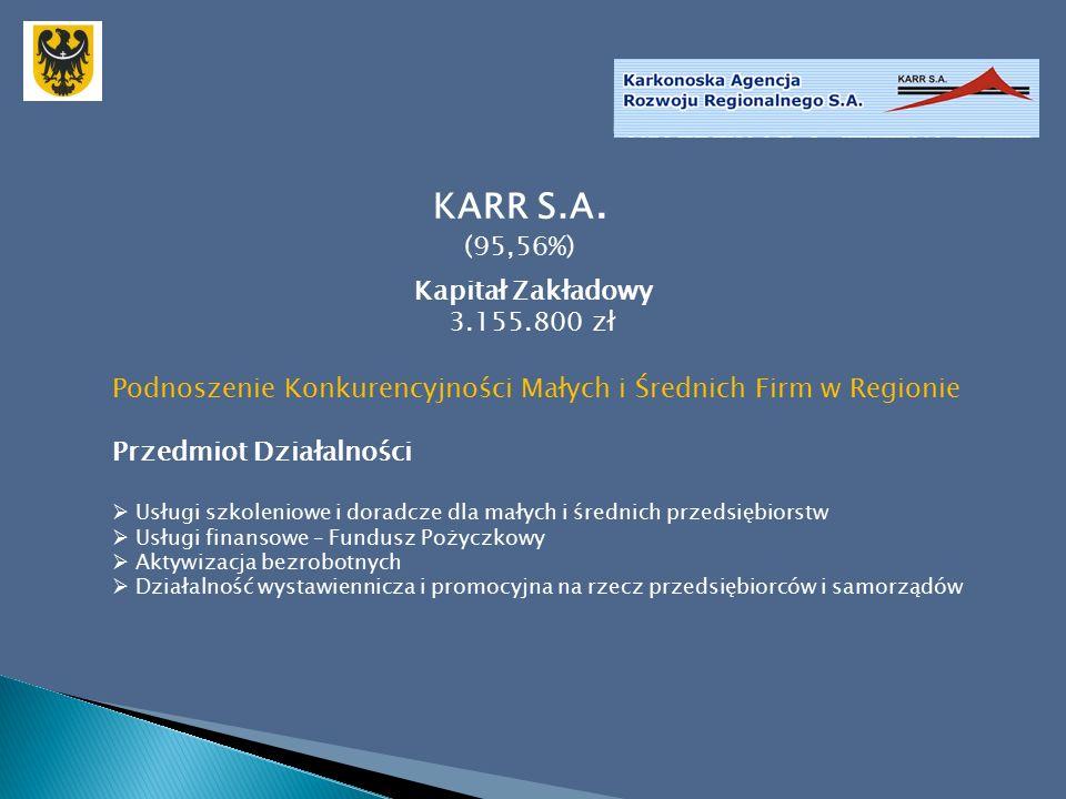 KARR S.A.