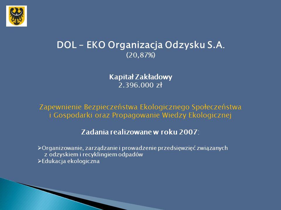 DOL – EKO Organizacja Odzysku S.A.