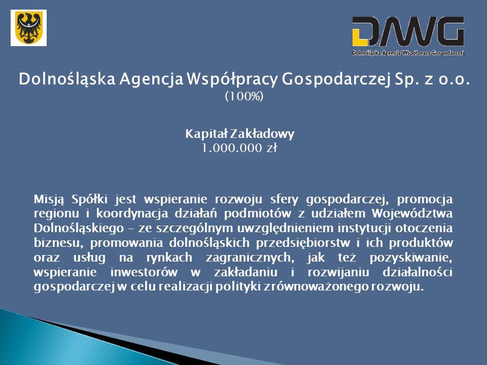 Dolnośląska Agencja Współpracy Gospodarczej Sp. z o.o.