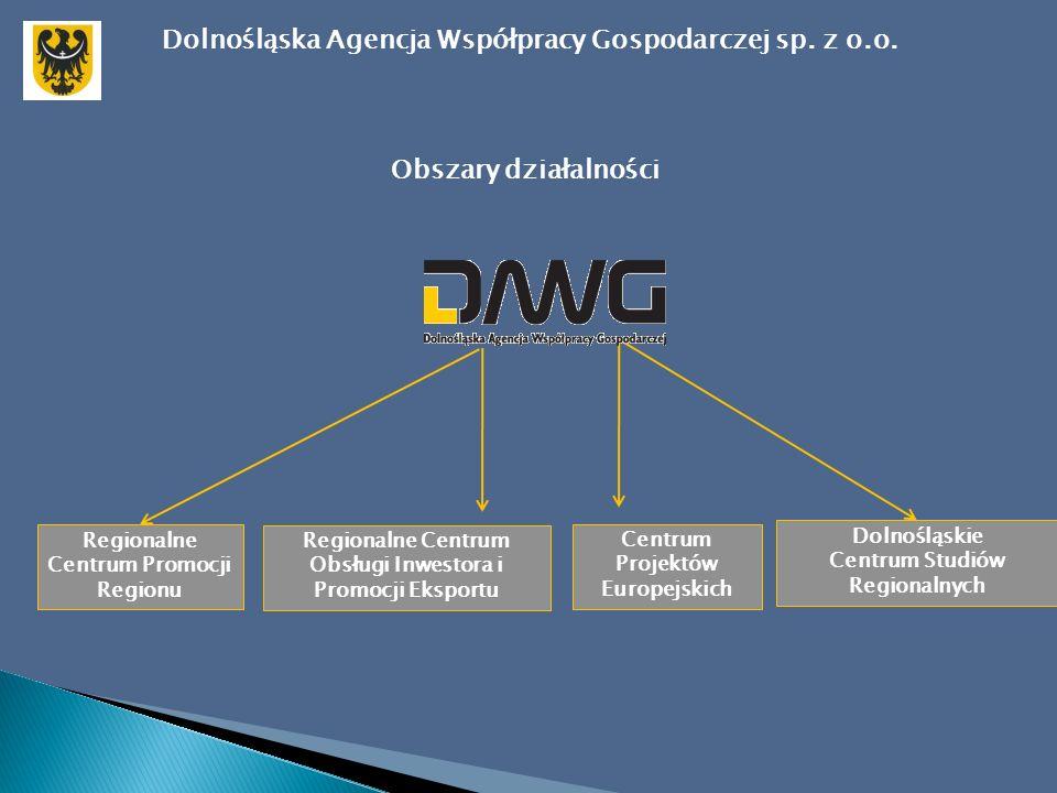 Regionalne Centrum Promocji Regionu  Opracowywanie we współpracy z UMWD wspólnych projektów promocyjnych z wykorzystaniem środków zewnętrznych  Organizacja eventów i imprez okolicznościowych dla jednostek samorządu terytorialnego  Udział i współorganizacja targów krajowych i międzynarodowych  Dbałość o jednolity i profesjonalny wizerunek regionu w oparciu o System Identyfikacji Wizualnej  Koordynacja promocji gospodarczej i inwestycyjnej jednostek samorządu terytorialnego na Dolnym Śląsku  Promocja Produktów Regionalnych i Lokalnych  Promocja w Zakresie Osiągnięć Nauki  Promocja Sektora Turystycznego, Uzdrowiskowo i Sanatoryjnego Dolnośląska Agencja Współpracy Gospodarczej sp.