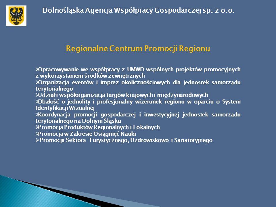 Plany i Zamierzenia W roku 2007 Spółka realizowała zadania inwestycyjne wynikające z Planu Generalnego dla Lotniska Wrocław – Strachowice o wartości 39,5 mln.