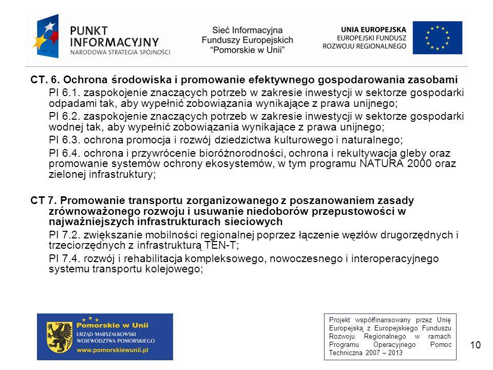 Projekt współfinansowany przez Unię Europejską z Europejskiego Funduszu Rozwoju Regionalnego w ramach Programu Operacyjnego Pomoc Techniczna 2007 – 2013 10 CT.