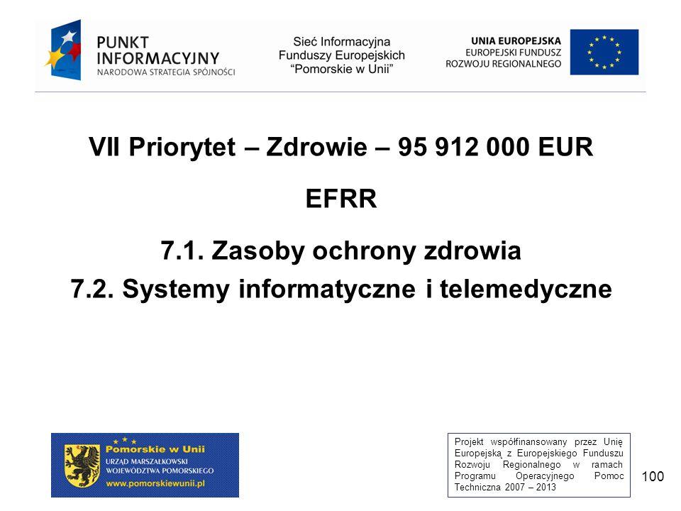 Projekt współfinansowany przez Unię Europejską z Europejskiego Funduszu Rozwoju Regionalnego w ramach Programu Operacyjnego Pomoc Techniczna 2007 – 2013 100 VII Priorytet – Zdrowie – 95 912 000 EUR EFRR 7.1.
