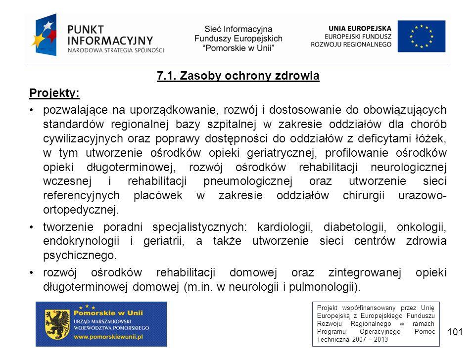 Projekt współfinansowany przez Unię Europejską z Europejskiego Funduszu Rozwoju Regionalnego w ramach Programu Operacyjnego Pomoc Techniczna 2007 – 2013 101 7.1.