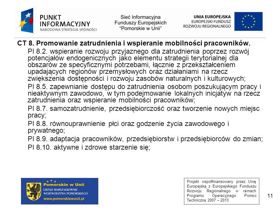 Projekt współfinansowany przez Unię Europejską z Europejskiego Funduszu Rozwoju Regionalnego w ramach Programu Operacyjnego Pomoc Techniczna 2007 – 2013 11 CT 8.