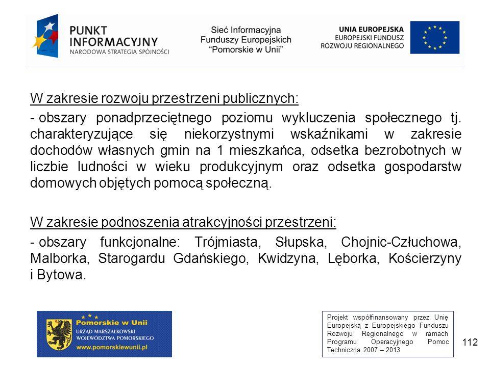 Projekt współfinansowany przez Unię Europejską z Europejskiego Funduszu Rozwoju Regionalnego w ramach Programu Operacyjnego Pomoc Techniczna 2007 – 2013 112 W zakresie rozwoju przestrzeni publicznych: - obszary ponadprzeciętnego poziomu wykluczenia społecznego tj.