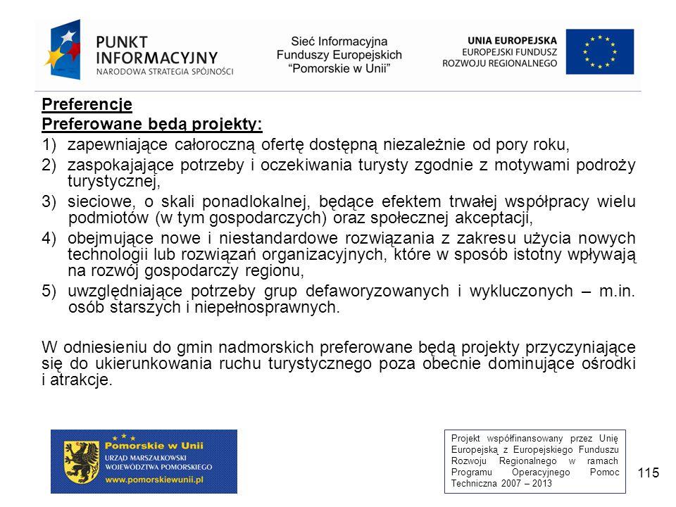 Projekt współfinansowany przez Unię Europejską z Europejskiego Funduszu Rozwoju Regionalnego w ramach Programu Operacyjnego Pomoc Techniczna 2007 – 2013 115 Preferencje Preferowane będą projekty: 1)zapewniające całoroczną ofertę dostępną niezależnie od pory roku, 2)zaspokajające potrzeby i oczekiwania turysty zgodnie z motywami podroży turystycznej, 3)sieciowe, o skali ponadlokalnej, będące efektem trwałej współpracy wielu podmiotów (w tym gospodarczych) oraz społecznej akceptacji, 4)obejmujące nowe i niestandardowe rozwiązania z zakresu użycia nowych technologii lub rozwiązań organizacyjnych, które w sposób istotny wpływają na rozwój gospodarczy regionu, 5)uwzględniające potrzeby grup defaworyzowanych i wykluczonych – m.in.