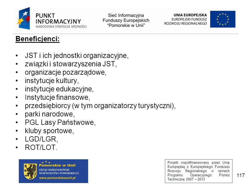 Projekt współfinansowany przez Unię Europejską z Europejskiego Funduszu Rozwoju Regionalnego w ramach Programu Operacyjnego Pomoc Techniczna 2007 – 2013 117 Beneficjenci: JST i ich jednostki organizacyjne, związki i stowarzyszenia JST, organizacje pozarządowe, instytucje kultury, instytucje edukacyjne, Instytucje finansowe, przedsiębiorcy (w tym organizatorzy turystyczni), parki narodowe, PGL Lasy Państwowe, kluby sportowe, LGD/LGR, ROT/LOT.