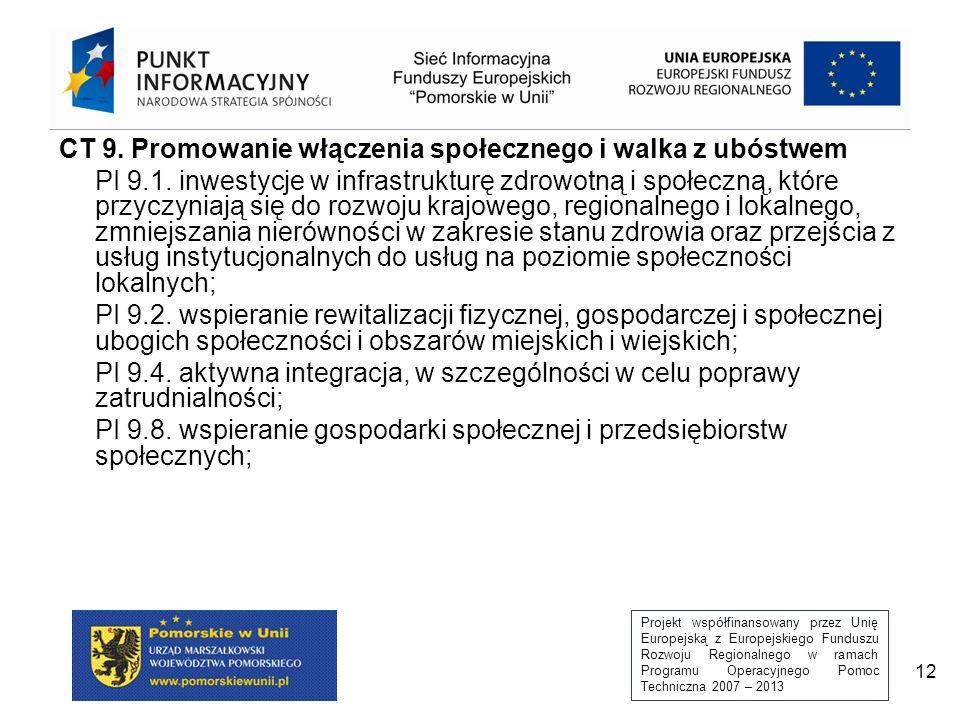 Projekt współfinansowany przez Unię Europejską z Europejskiego Funduszu Rozwoju Regionalnego w ramach Programu Operacyjnego Pomoc Techniczna 2007 – 2013 12 CT 9.