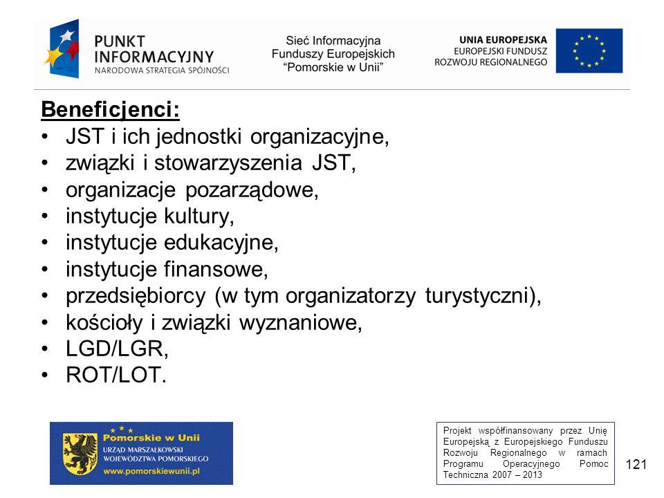 Projekt współfinansowany przez Unię Europejską z Europejskiego Funduszu Rozwoju Regionalnego w ramach Programu Operacyjnego Pomoc Techniczna 2007 – 2013 121 Beneficjenci: JST i ich jednostki organizacyjne, związki i stowarzyszenia JST, organizacje pozarządowe, instytucje kultury, instytucje edukacyjne, instytucje finansowe, przedsiębiorcy (w tym organizatorzy turystyczni), kościoły i związki wyznaniowe, LGD/LGR, ROT/LOT.