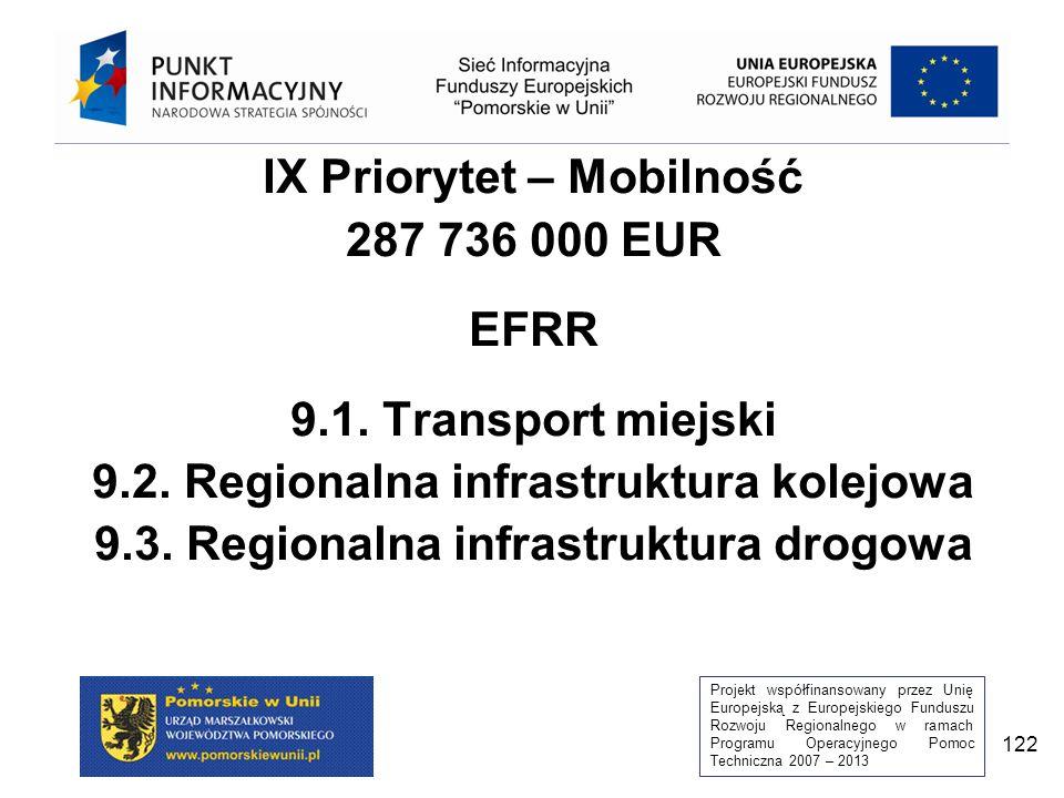 Projekt współfinansowany przez Unię Europejską z Europejskiego Funduszu Rozwoju Regionalnego w ramach Programu Operacyjnego Pomoc Techniczna 2007 – 2013 122 IX Priorytet – Mobilność 287 736 000 EUR EFRR 9.1.
