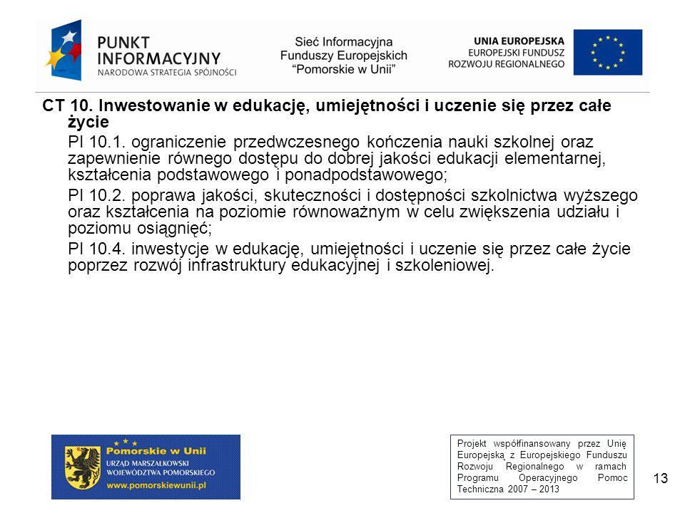 Projekt współfinansowany przez Unię Europejską z Europejskiego Funduszu Rozwoju Regionalnego w ramach Programu Operacyjnego Pomoc Techniczna 2007 – 2013 13 CT 10.