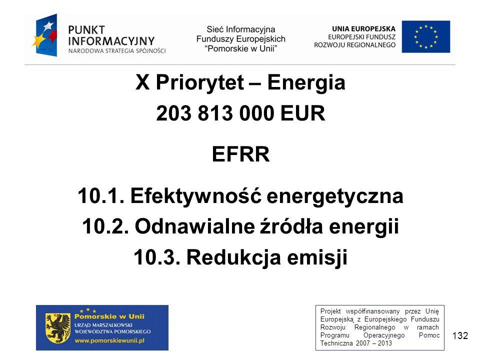 Projekt współfinansowany przez Unię Europejską z Europejskiego Funduszu Rozwoju Regionalnego w ramach Programu Operacyjnego Pomoc Techniczna 2007 – 2013 132 X Priorytet – Energia 203 813 000 EUR EFRR 10.1.