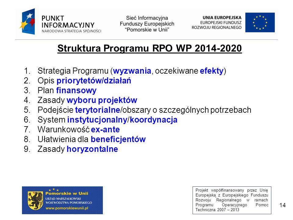 Projekt współfinansowany przez Unię Europejską z Europejskiego Funduszu Rozwoju Regionalnego w ramach Programu Operacyjnego Pomoc Techniczna 2007 – 2013 14 Struktura Programu RPO WP 2014-2020 1.Strategia Programu (wyzwania, oczekiwane efekty) 2.Opis priorytetów/działań 3.Plan finansowy 4.Zasady wyboru projektów 5.Podejście terytorialne/obszary o szczególnych potrzebach 6.System instytucjonalny/koordynacja 7.Warunkowość ex-ante 8.Ułatwienia dla beneficjentów 9.Zasady horyzontalne