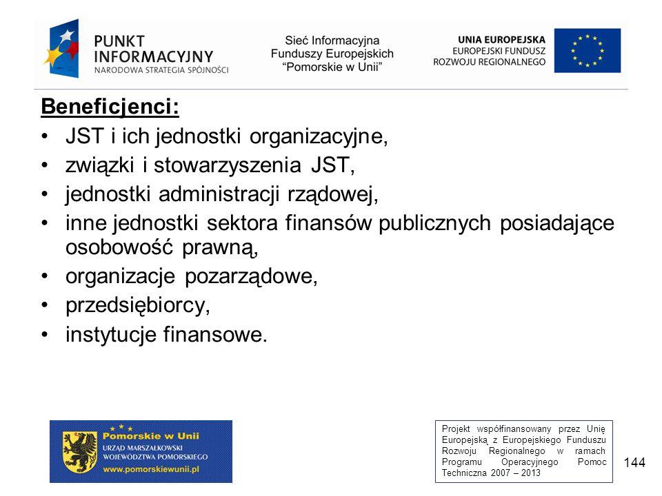 Projekt współfinansowany przez Unię Europejską z Europejskiego Funduszu Rozwoju Regionalnego w ramach Programu Operacyjnego Pomoc Techniczna 2007 – 2013 144 Beneficjenci: JST i ich jednostki organizacyjne, związki i stowarzyszenia JST, jednostki administracji rządowej, inne jednostki sektora finansów publicznych posiadające osobowość prawną, organizacje pozarządowe, przedsiębiorcy, instytucje finansowe.