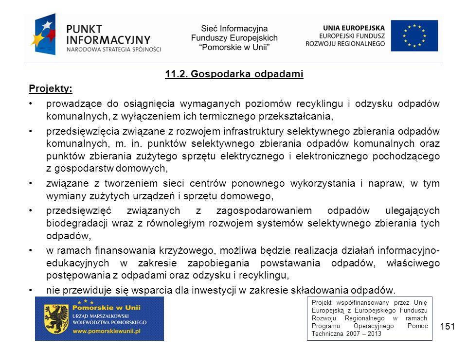 Projekt współfinansowany przez Unię Europejską z Europejskiego Funduszu Rozwoju Regionalnego w ramach Programu Operacyjnego Pomoc Techniczna 2007 – 2013 151 11.2.