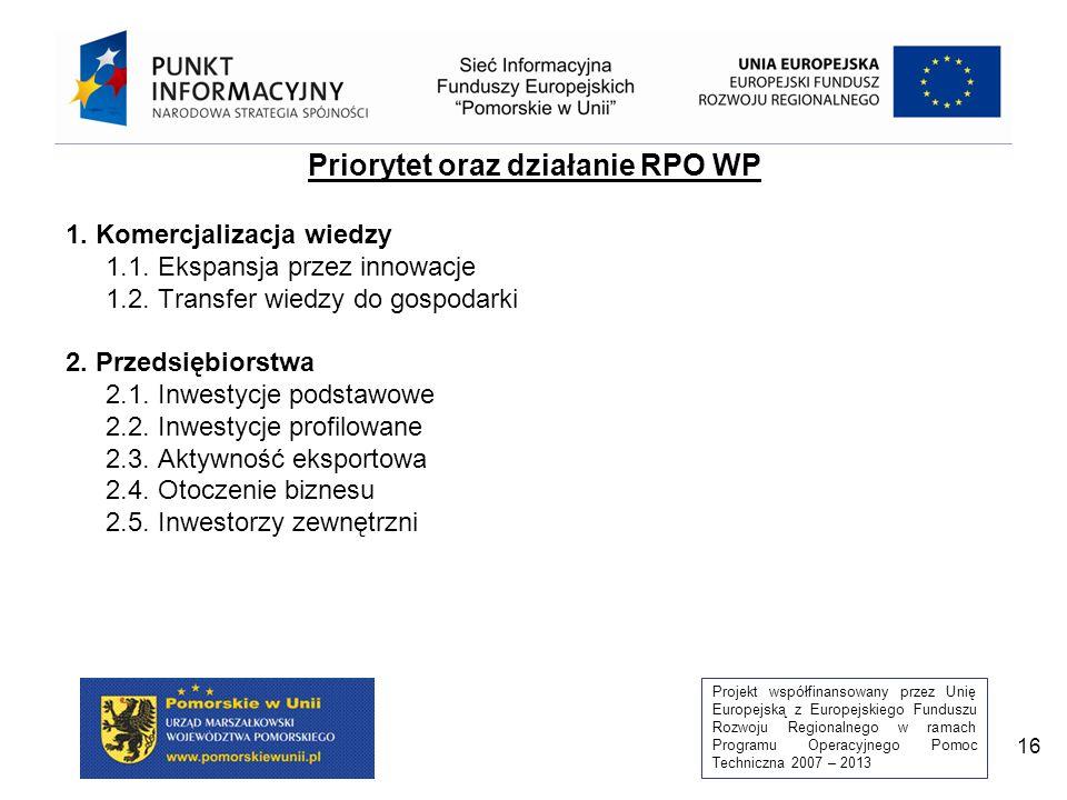 Projekt współfinansowany przez Unię Europejską z Europejskiego Funduszu Rozwoju Regionalnego w ramach Programu Operacyjnego Pomoc Techniczna 2007 – 2013 16 Priorytet oraz działanie RPO WP 1.