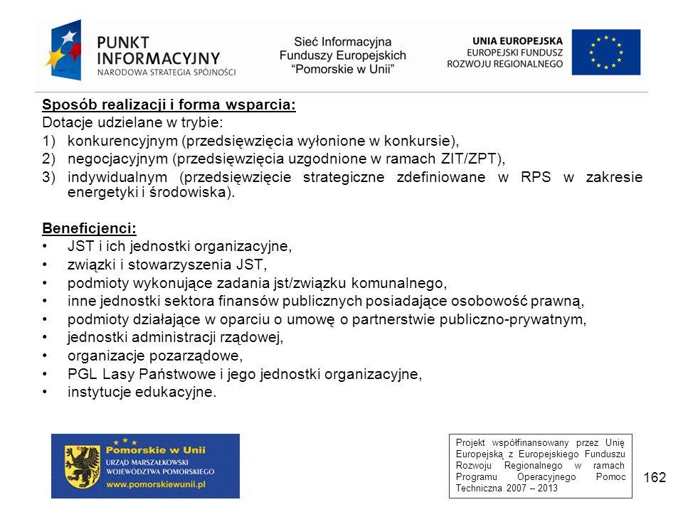 Projekt współfinansowany przez Unię Europejską z Europejskiego Funduszu Rozwoju Regionalnego w ramach Programu Operacyjnego Pomoc Techniczna 2007 – 2013 162 Sposób realizacji i forma wsparcia: Dotacje udzielane w trybie: 1)konkurencyjnym (przedsięwzięcia wyłonione w konkursie), 2)negocjacyjnym (przedsięwzięcia uzgodnione w ramach ZIT/ZPT), 3) indywidualnym (przedsięwzięcie strategiczne zdefiniowane w RPS w zakresie energetyki i środowiska).