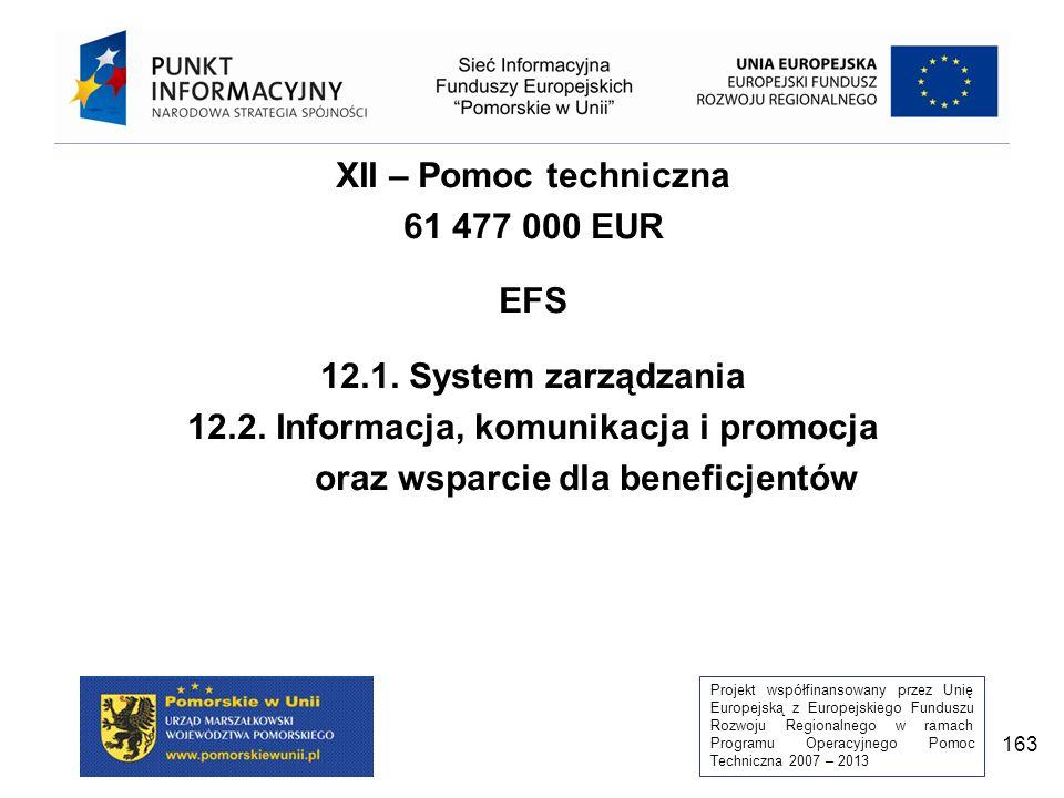 Projekt współfinansowany przez Unię Europejską z Europejskiego Funduszu Rozwoju Regionalnego w ramach Programu Operacyjnego Pomoc Techniczna 2007 – 2013 163 XII – Pomoc techniczna 61 477 000 EUR EFS 12.1.