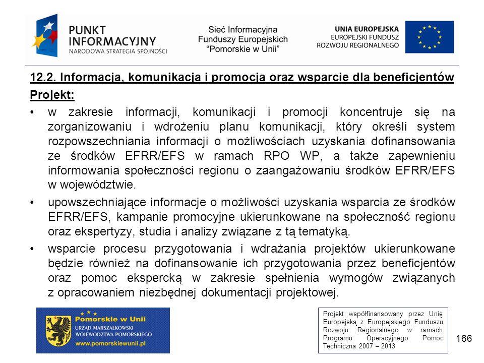 Projekt współfinansowany przez Unię Europejską z Europejskiego Funduszu Rozwoju Regionalnego w ramach Programu Operacyjnego Pomoc Techniczna 2007 – 2013 166 12.2.