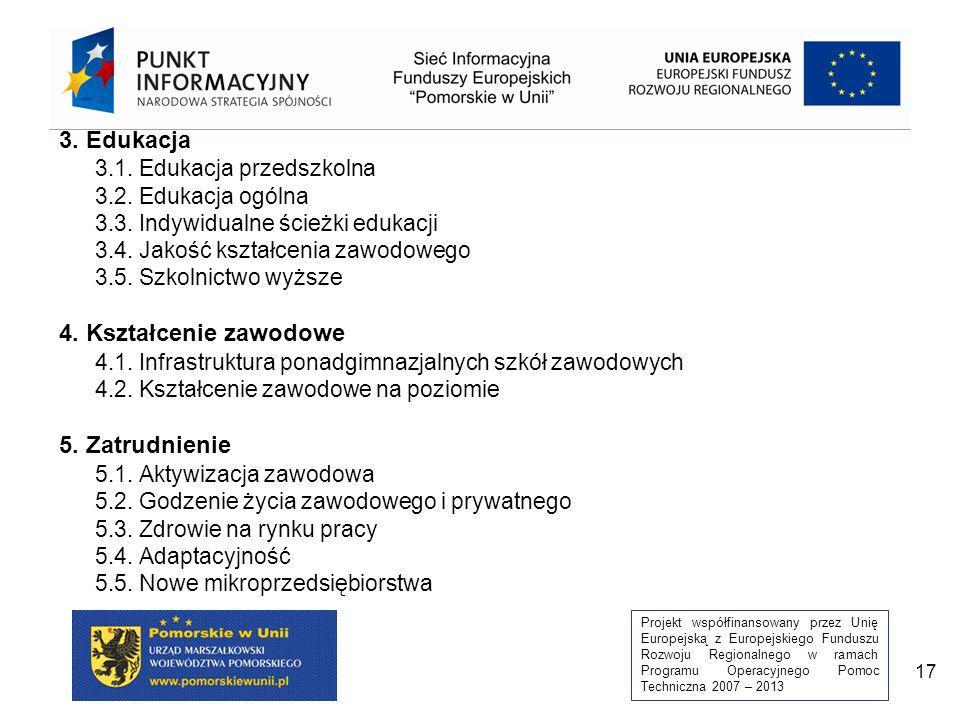 Projekt współfinansowany przez Unię Europejską z Europejskiego Funduszu Rozwoju Regionalnego w ramach Programu Operacyjnego Pomoc Techniczna 2007 – 2013 17 3.